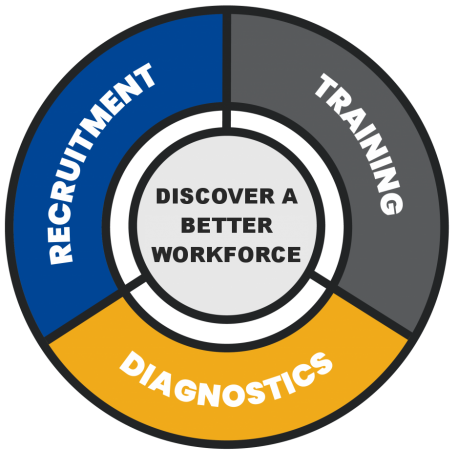 Discovery Recruit Train Diagnose